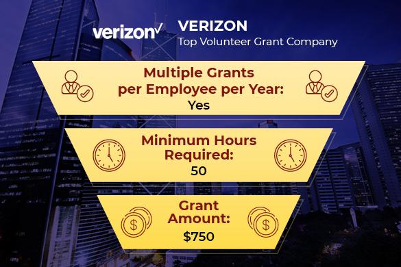 Verizon is one of the top companies with volunteer grant programs.