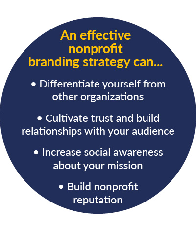 Here is what an effective nonprofit branding strategy can do.