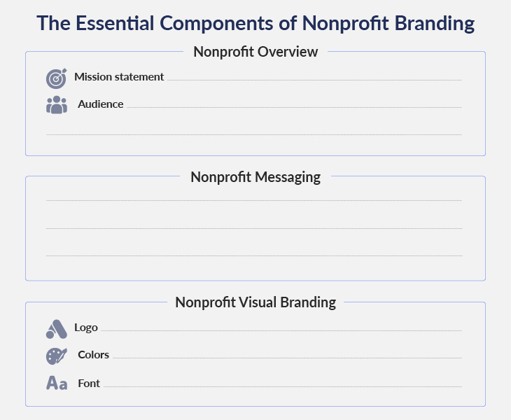 These are the essential components of nonprofit branding.