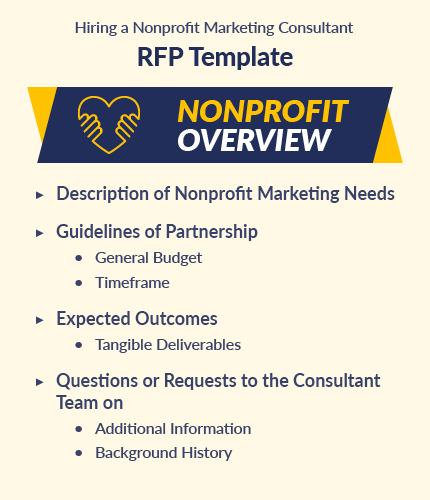 Here is an example of an RFP, used to reach out to nonprofit marketing consultants.