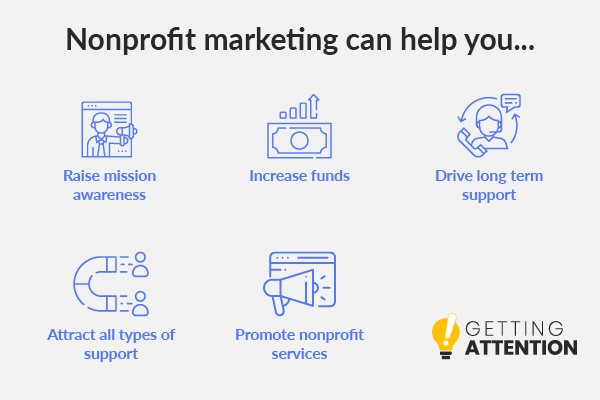 These are the benefits of nonprofit marketing.